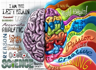 Tap Into Right-Brain Thinking