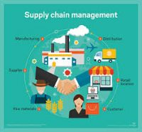 How Tariff-Proof Is Your Supply Chain Strategy?